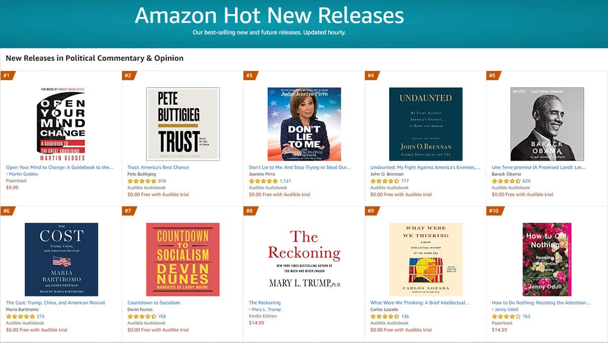 No1 Amazon Hot New Release